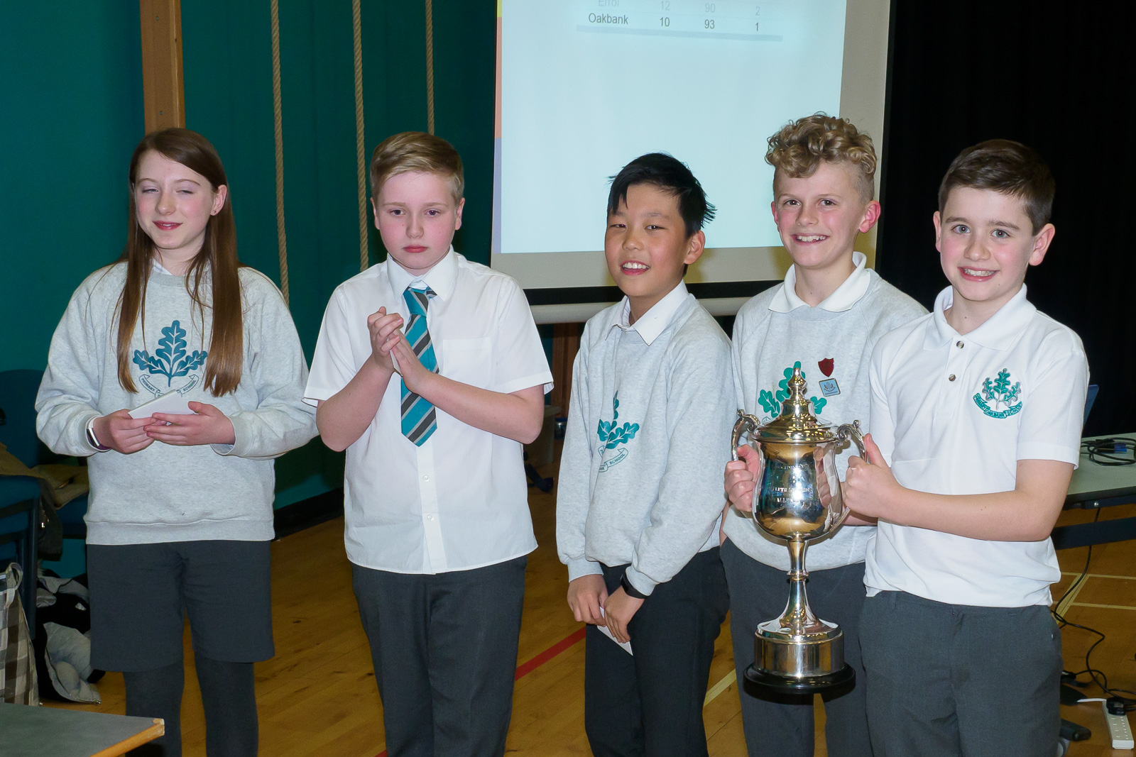 Five school pupils holding a prize cup